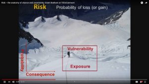The anatomy of chance and uncertainty: Grant Statham at TEDx Canmore