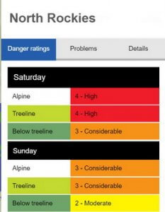 Avalanche Canada forecasts for 3 elevation bands